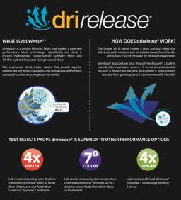 drilrelease-dri-release-1.png